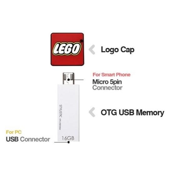 wereldpremière : USB-stick ook voor mobiel gebruik