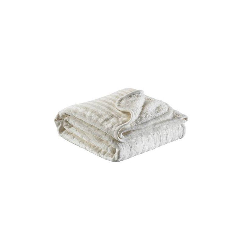 Fleece deken relatiegeschenken